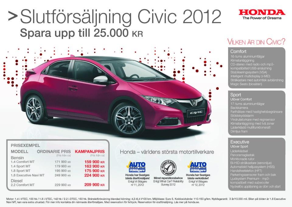 Honda Civic kampanj