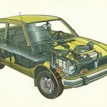 civic1977 1